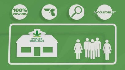 Cannabis Social Club, how does it work?